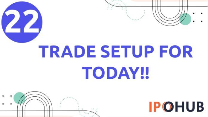 Trading Setup For Monday