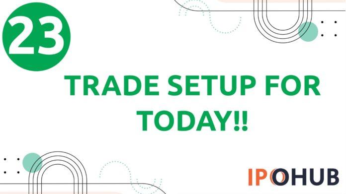 Tuesday Trade Setup