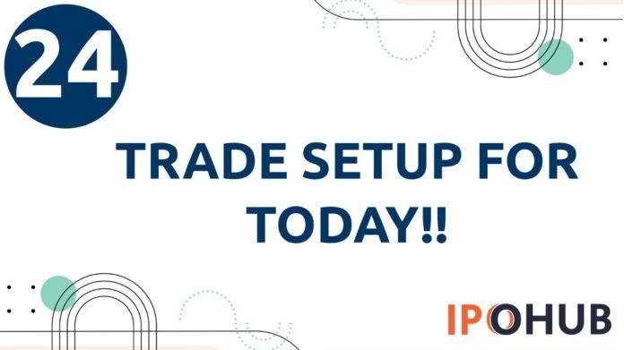 Wednesday's trading Setup