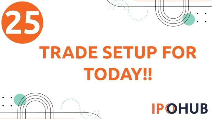 Trade Setup For Today